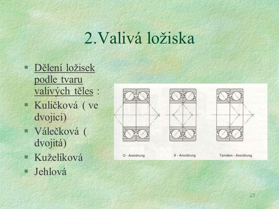 2.Valivá ložiska Dělení ložisek podle tvaru valivých těles :