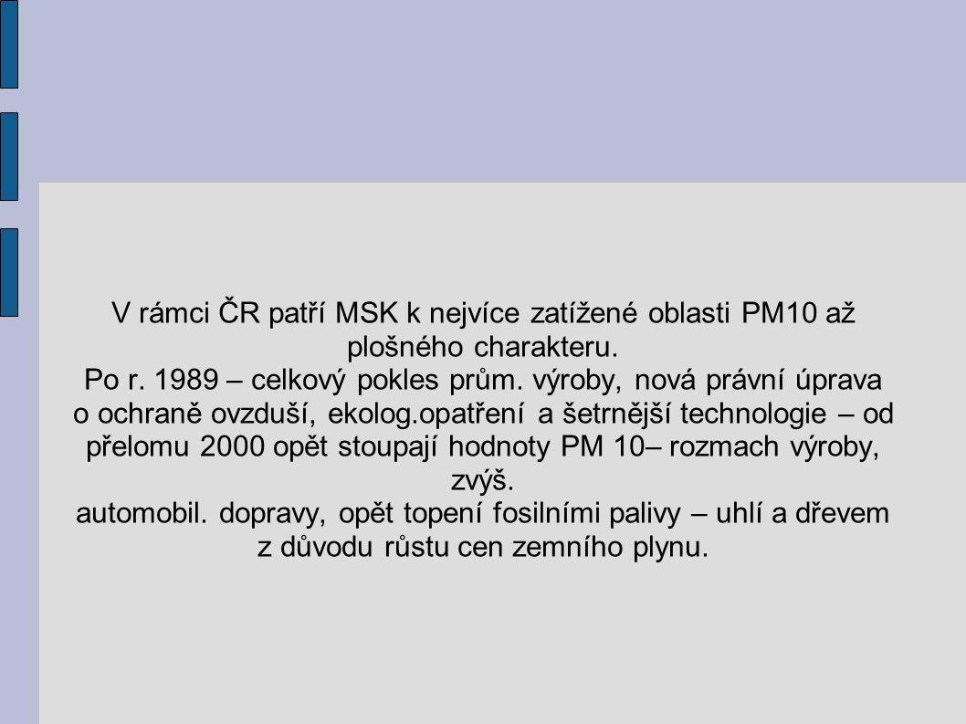 V rámci ČR patří MSK k nejvíce zatížené oblasti PM10 až plošného charakteru.