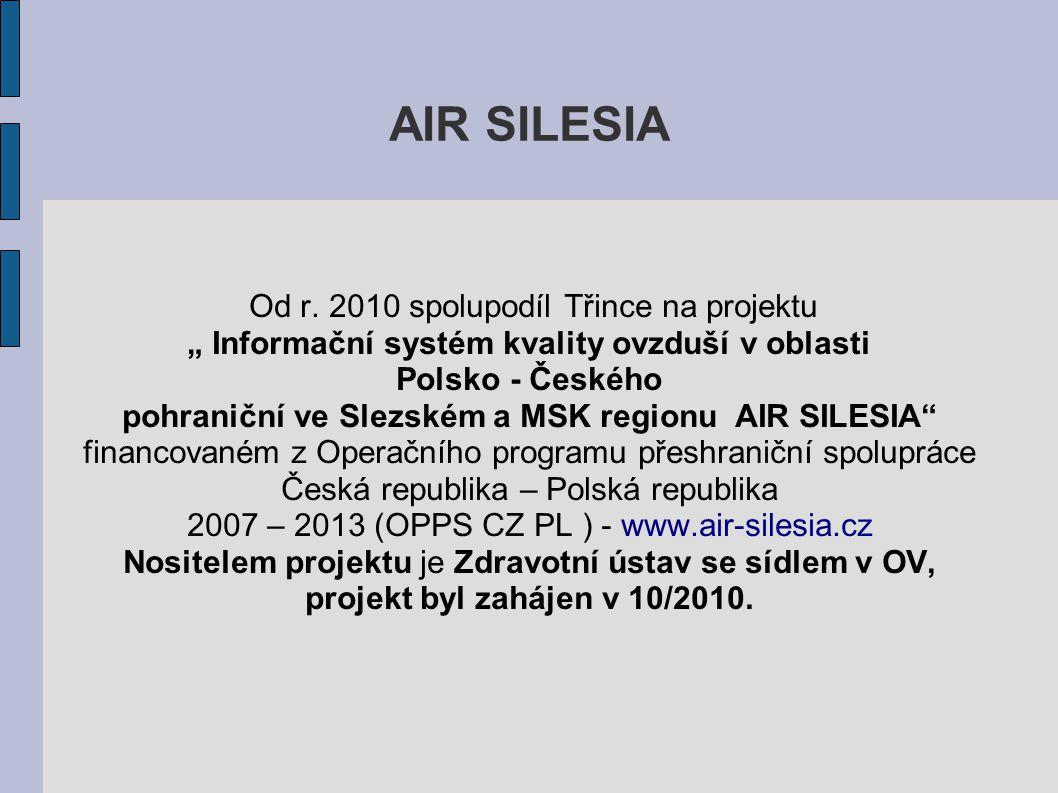AIR SILESIA Od r. 2010 spolupodíl Třince na projektu