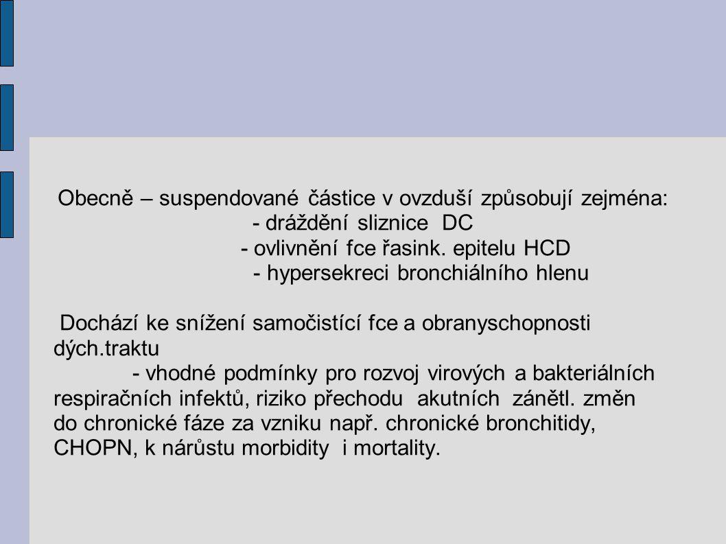 Obecně – suspendované částice v ovzduší způsobují zejména: