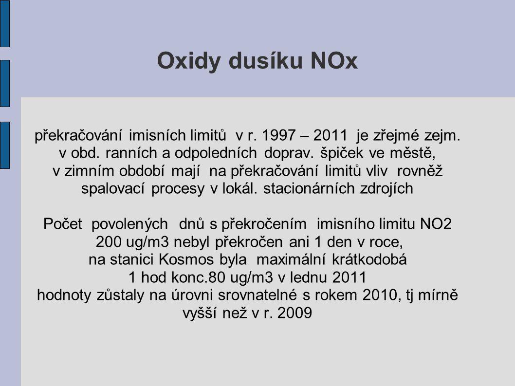 Oxidy dusíku NOx překračování imisních limitů v r. 1997 – 2011 je zřejmé zejm. v obd. ranních a odpoledních doprav. špiček ve městě,
