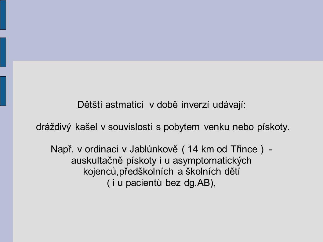 Dětští astmatici v době inverzí udávají: