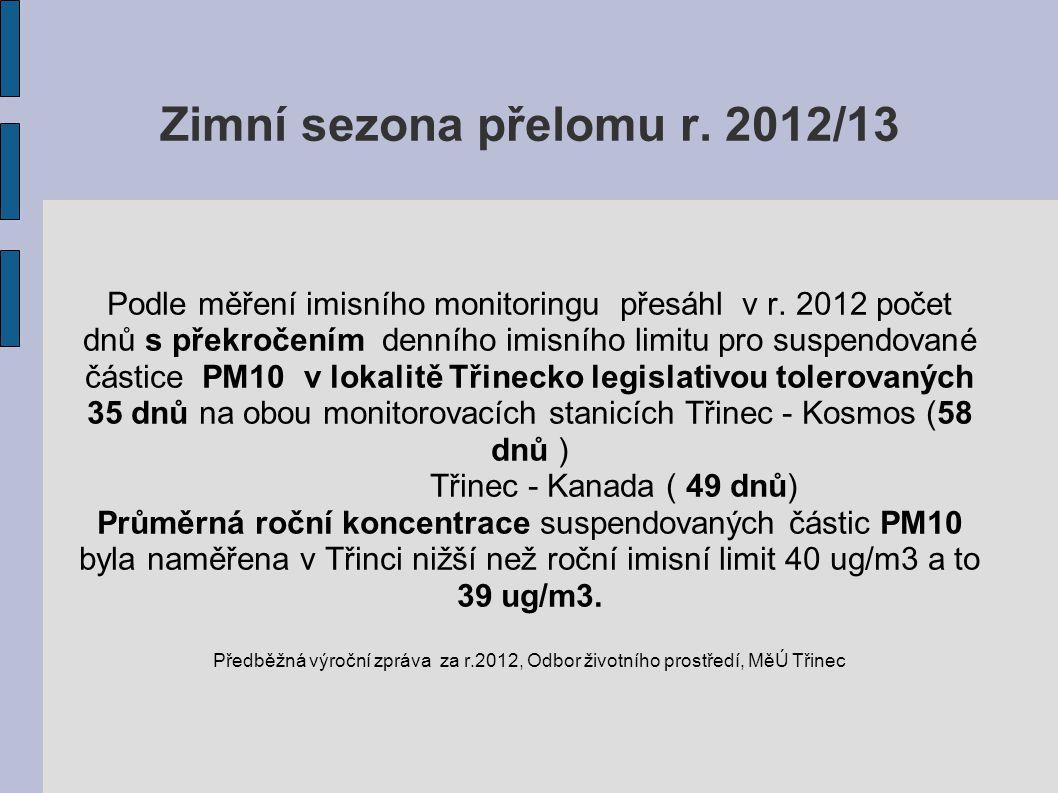 Zimní sezona přelomu r. 2012/13