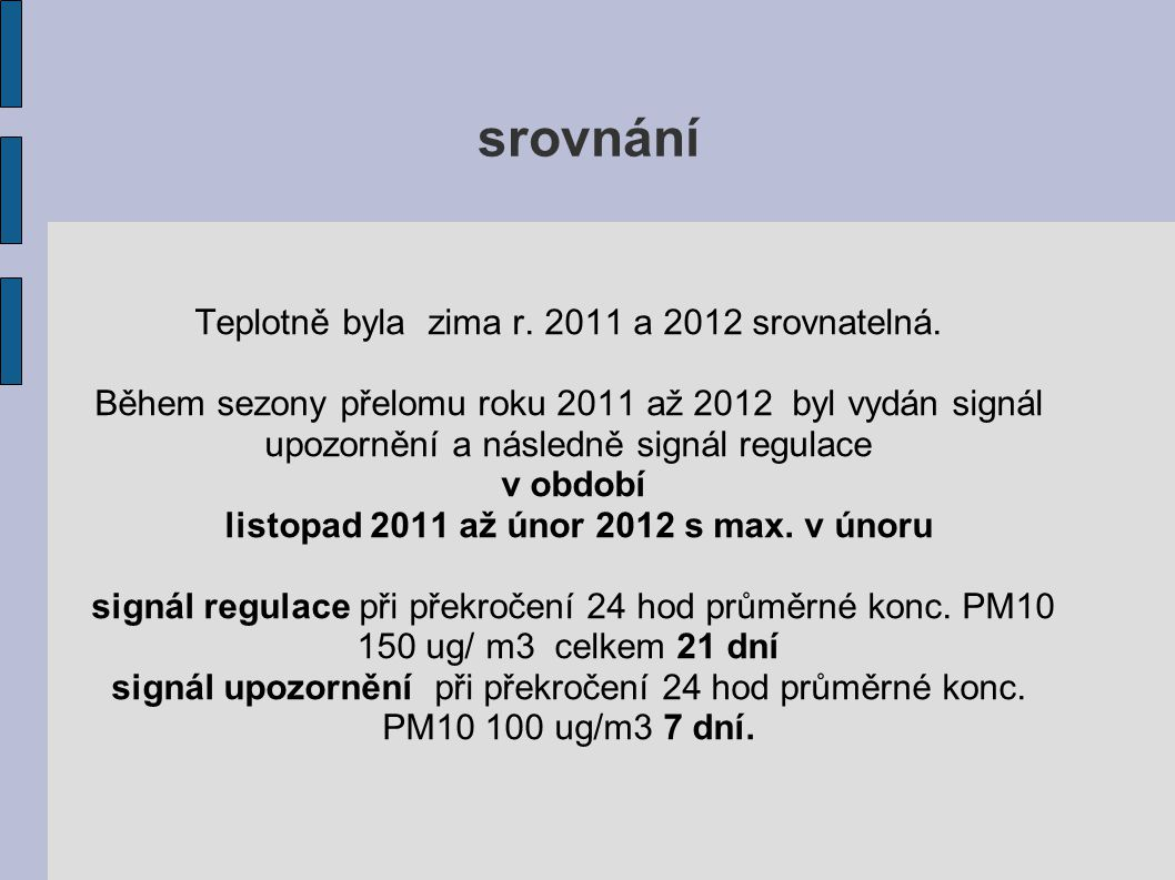 listopad 2011 až únor 2012 s max. v únoru