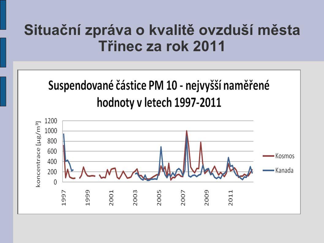 Situační zpráva o kvalitě ovzduší města Třinec za rok 2011
