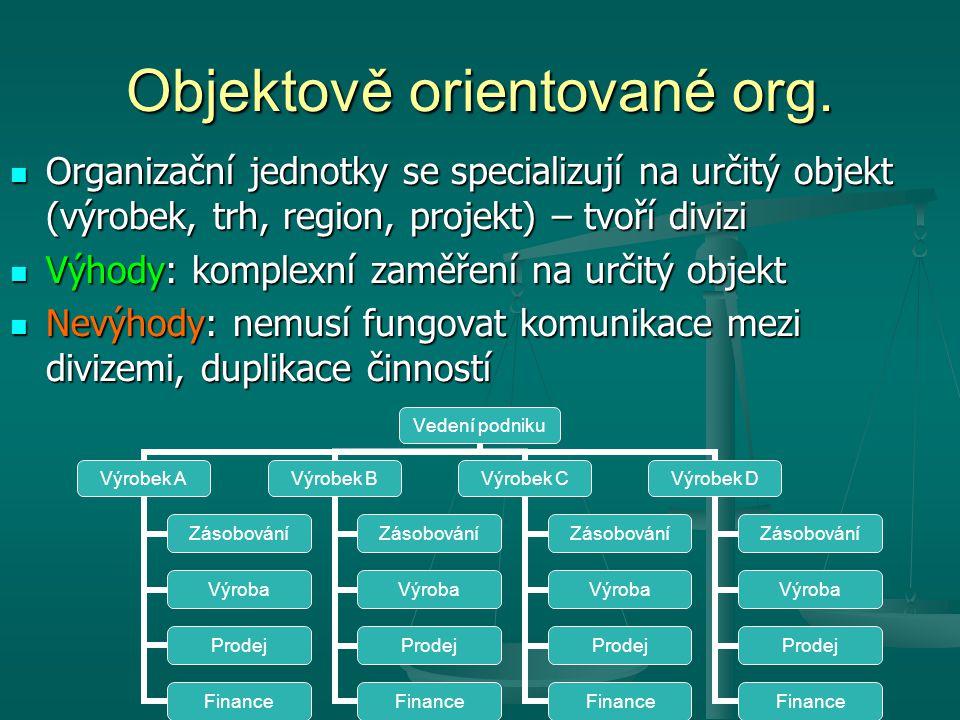 Objektově orientované org.