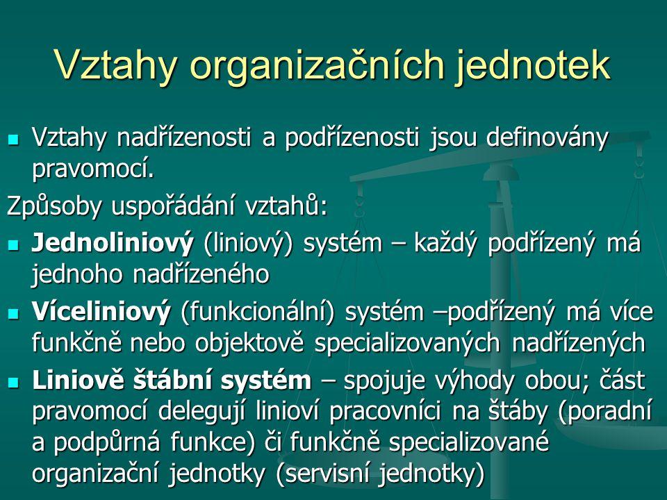 Vztahy organizačních jednotek