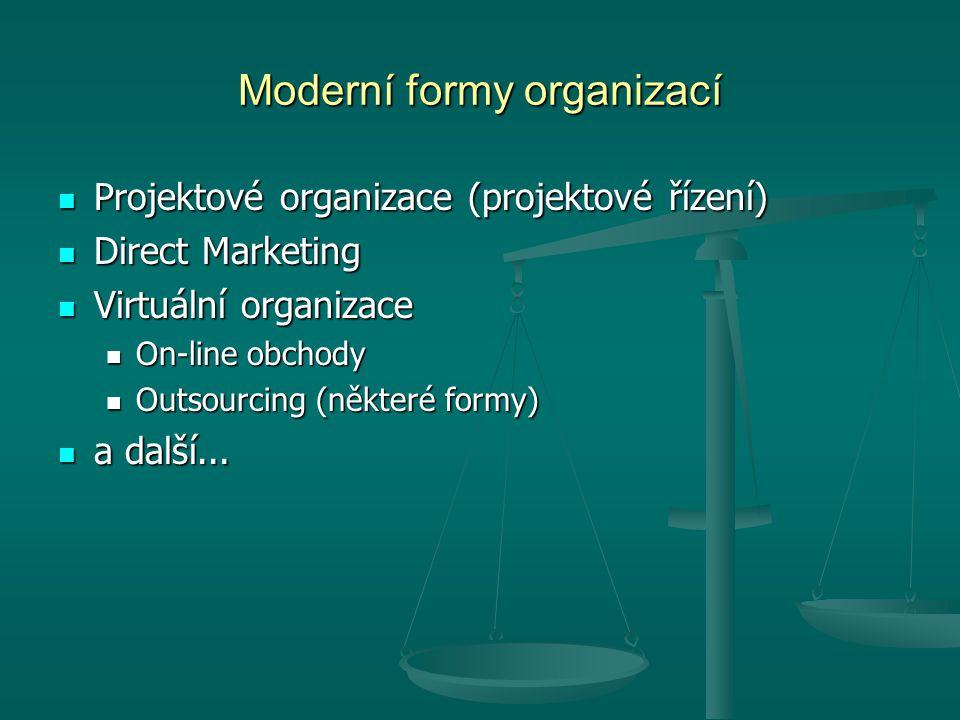 Moderní formy organizací