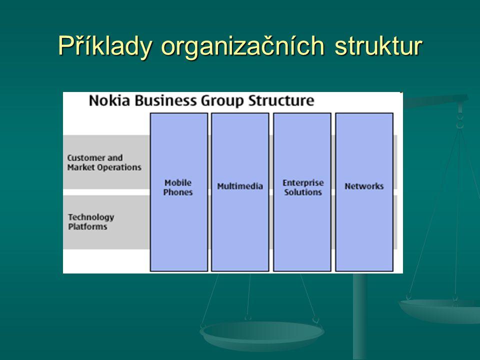 Příklady organizačních struktur