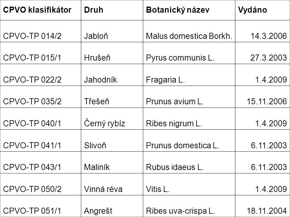 CPVO klasifikátor Druh. Botanický název. Vydáno. CPVO-TP 014/2. Jabloň. Malus domestica Borkh.