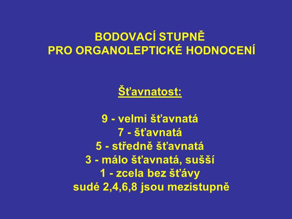 BODOVACÍ STUPNĚ PRO ORGANOLEPTICKÉ HODNOCENÍ Šťavnatost: 9 - velmi šťavnatá 7 - šťavnatá 5 - středně šťavnatá 3 - málo šťavnatá, sušší 1 - zcela bez šťávy sudé 2,4,6,8 jsou mezistupně