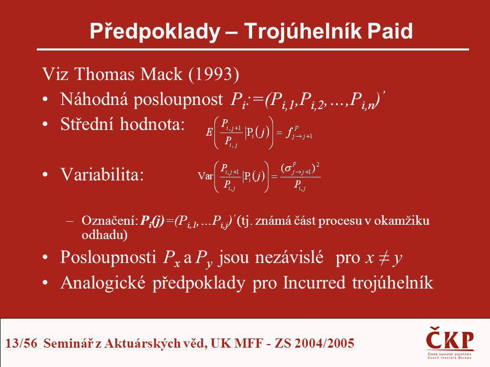 Předpoklady – Trojúhelník Paid