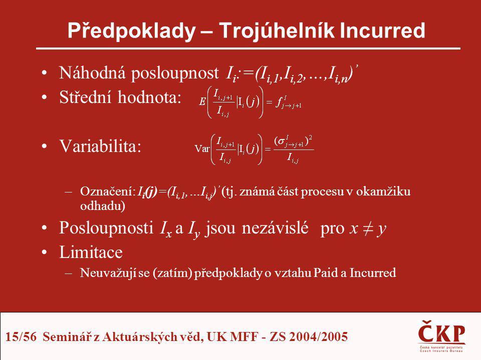 Předpoklady – Trojúhelník Incurred
