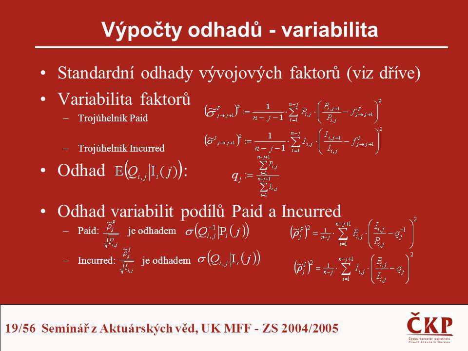 Výpočty odhadů - variabilita
