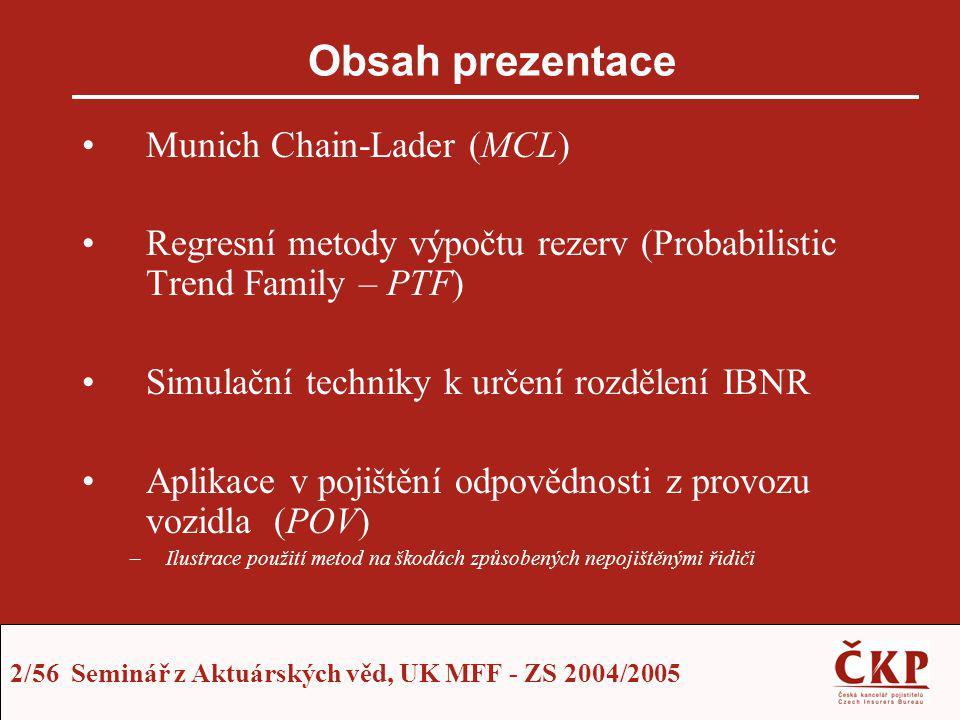Obsah prezentace Munich Chain-Lader (MCL)