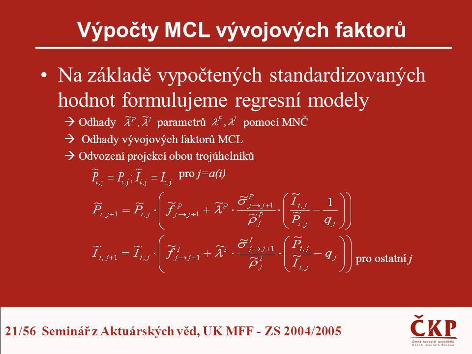 Výpočty MCL vývojových faktorů