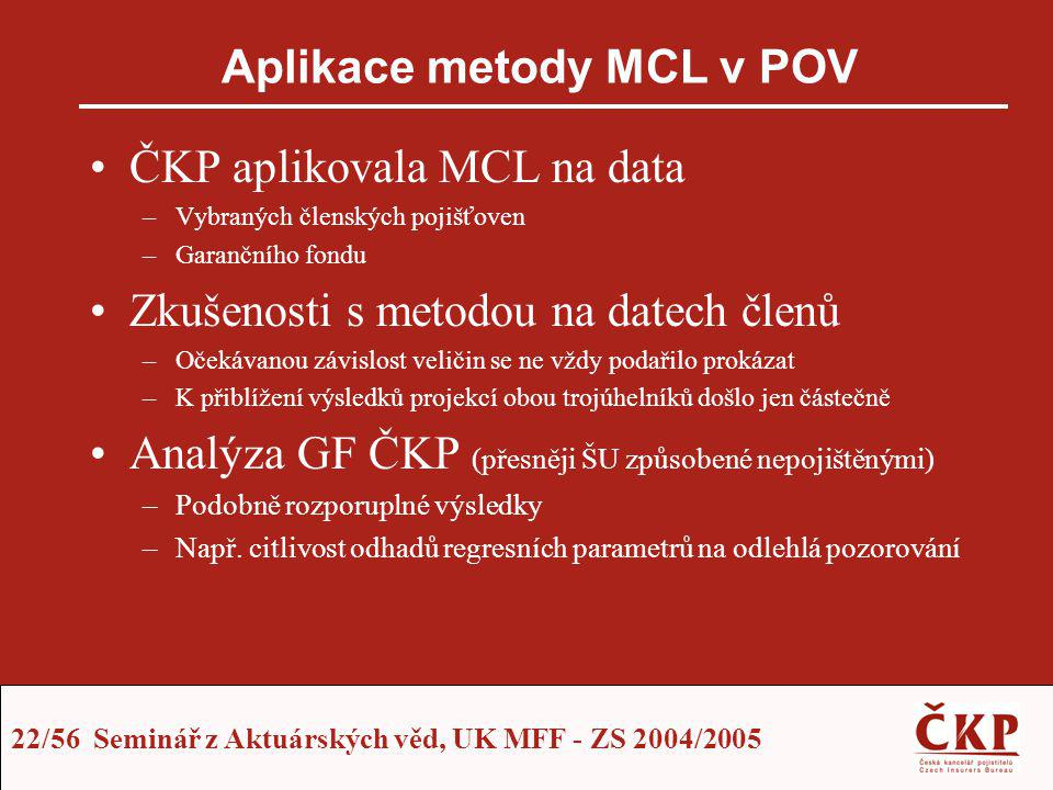 Aplikace metody MCL v POV