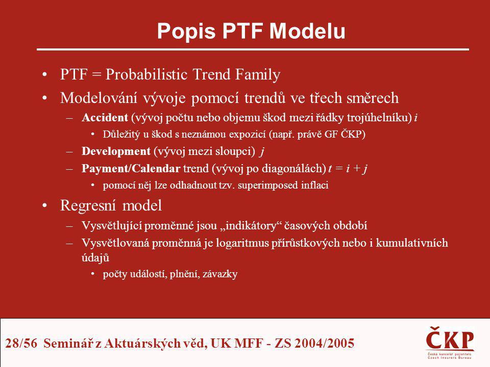 Popis PTF Modelu PTF = Probabilistic Trend Family