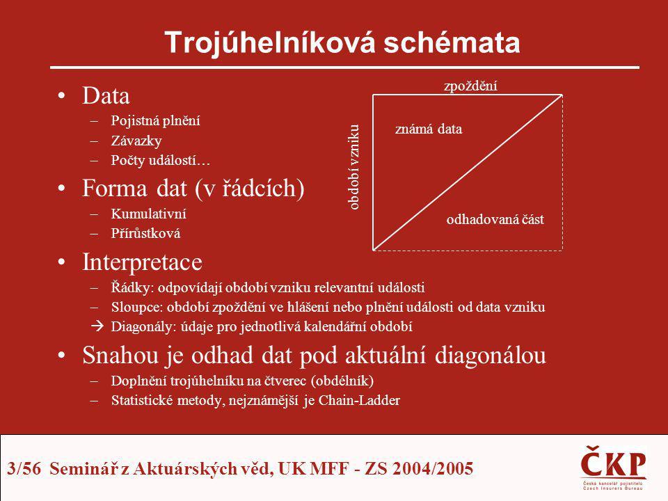 Trojúhelníková schémata