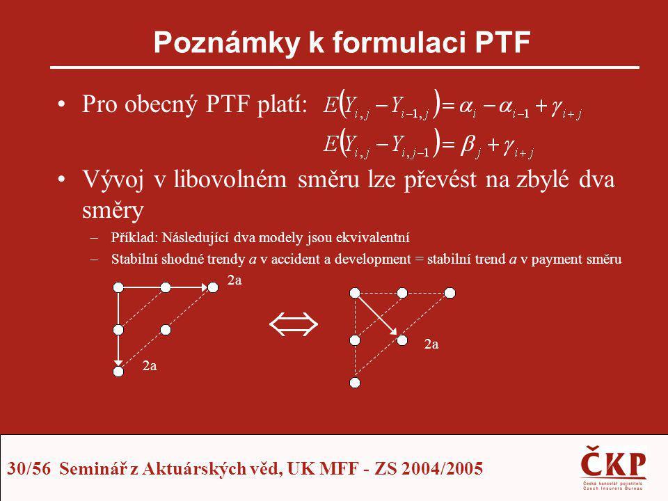 Poznámky k formulaci PTF