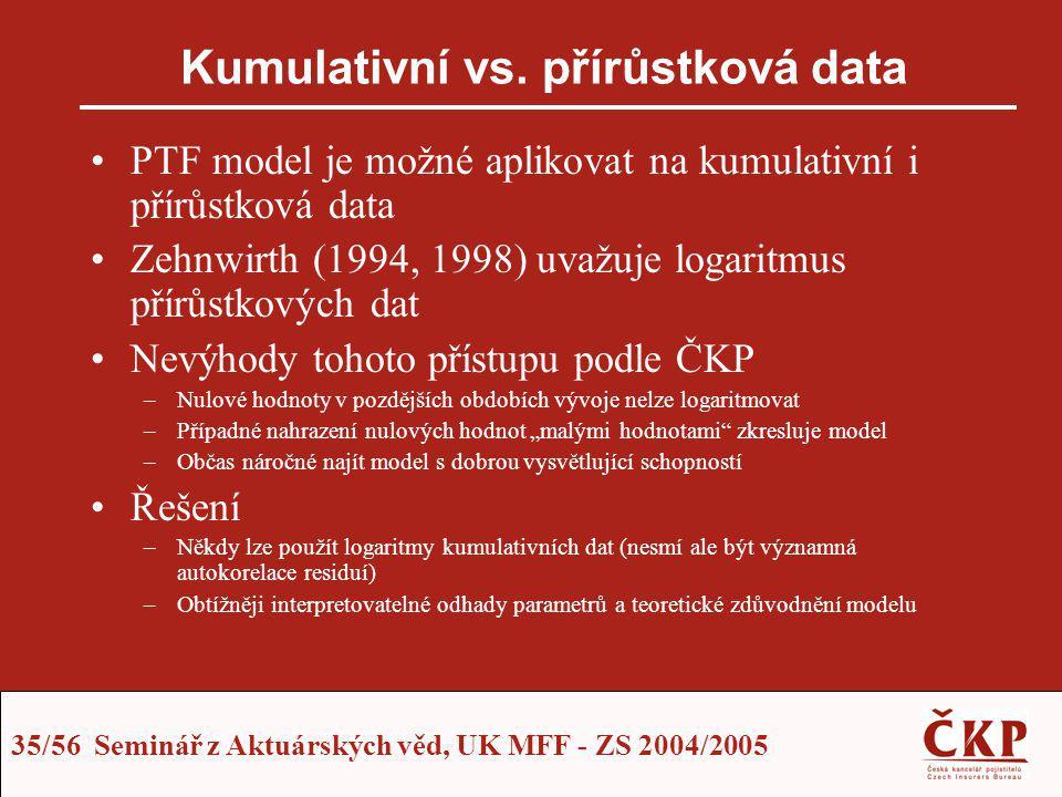 Kumulativní vs. přírůstková data