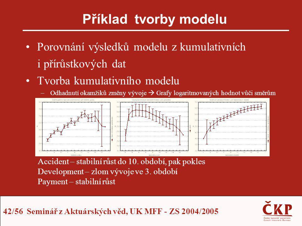 Příklad tvorby modelu Porovnání výsledků modelu z kumulativních