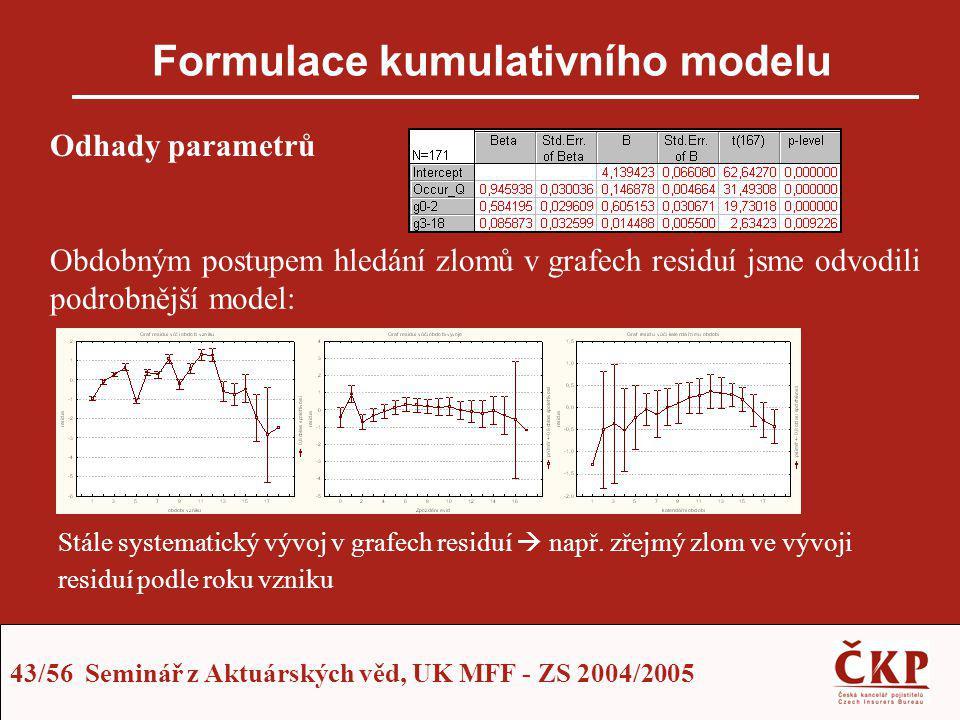 Formulace kumulativního modelu