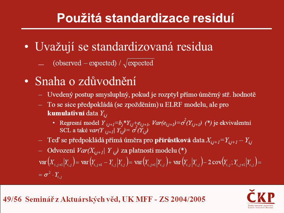 Použitá standardizace residuí