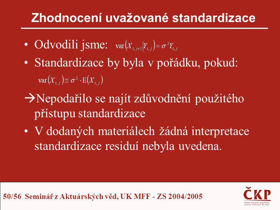 Zhodnocení uvažované standardizace