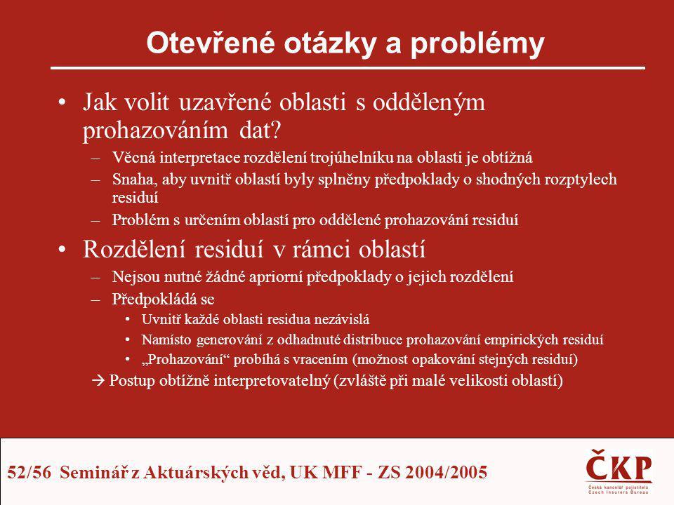 Otevřené otázky a problémy