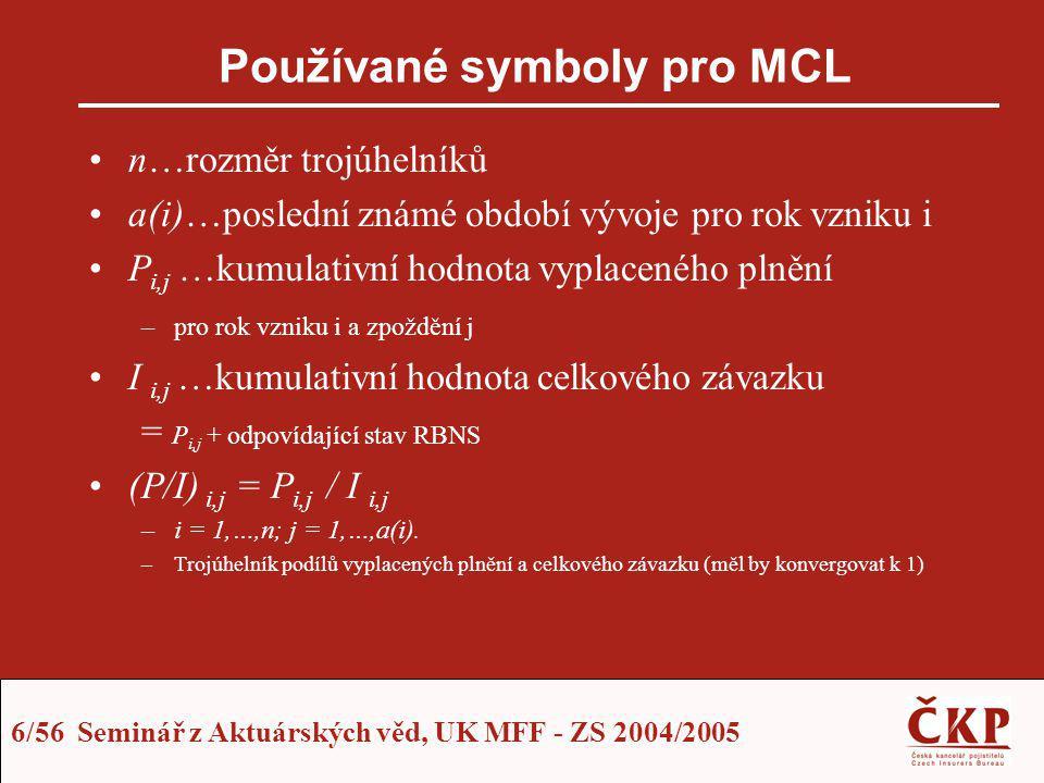 Používané symboly pro MCL