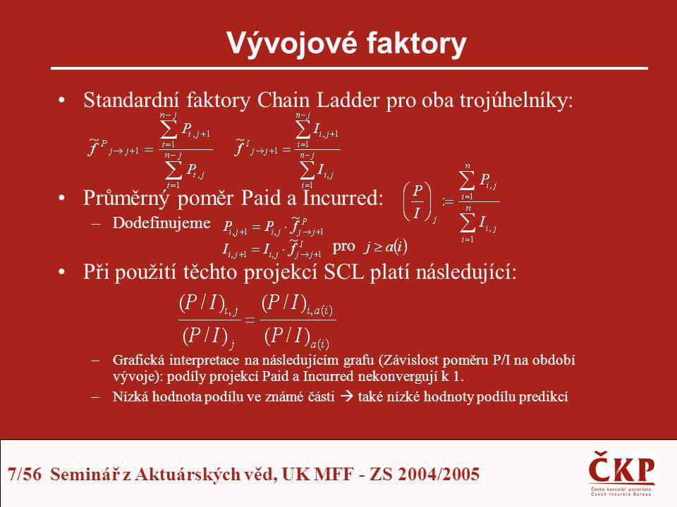 Vývojové faktory Standardní faktory Chain Ladder pro oba trojúhelníky: