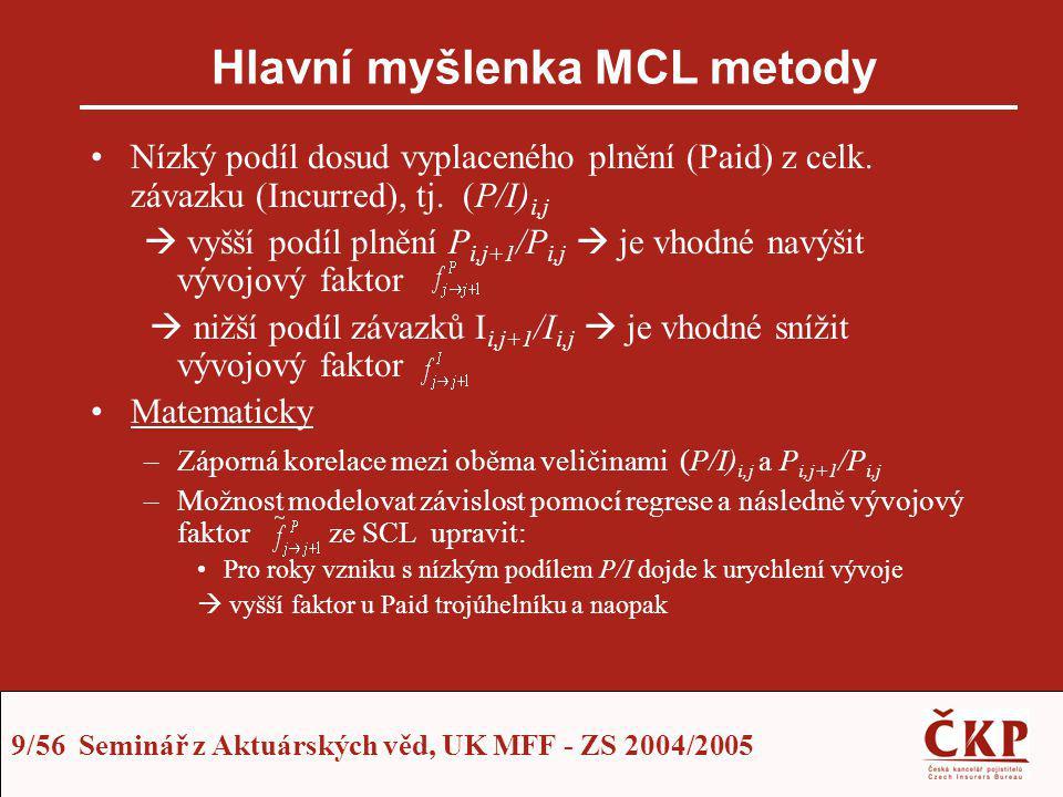 Hlavní myšlenka MCL metody