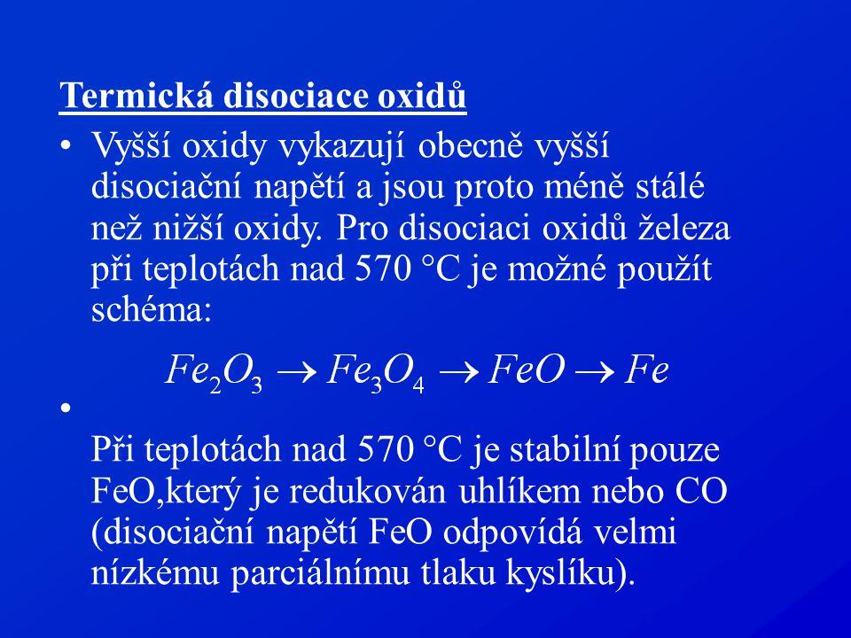 Termická disociace oxidů