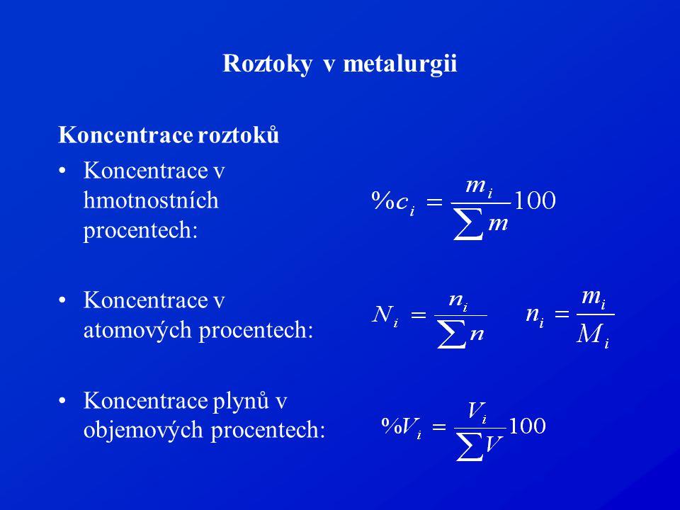 Roztoky v metalurgii Koncentrace roztoků