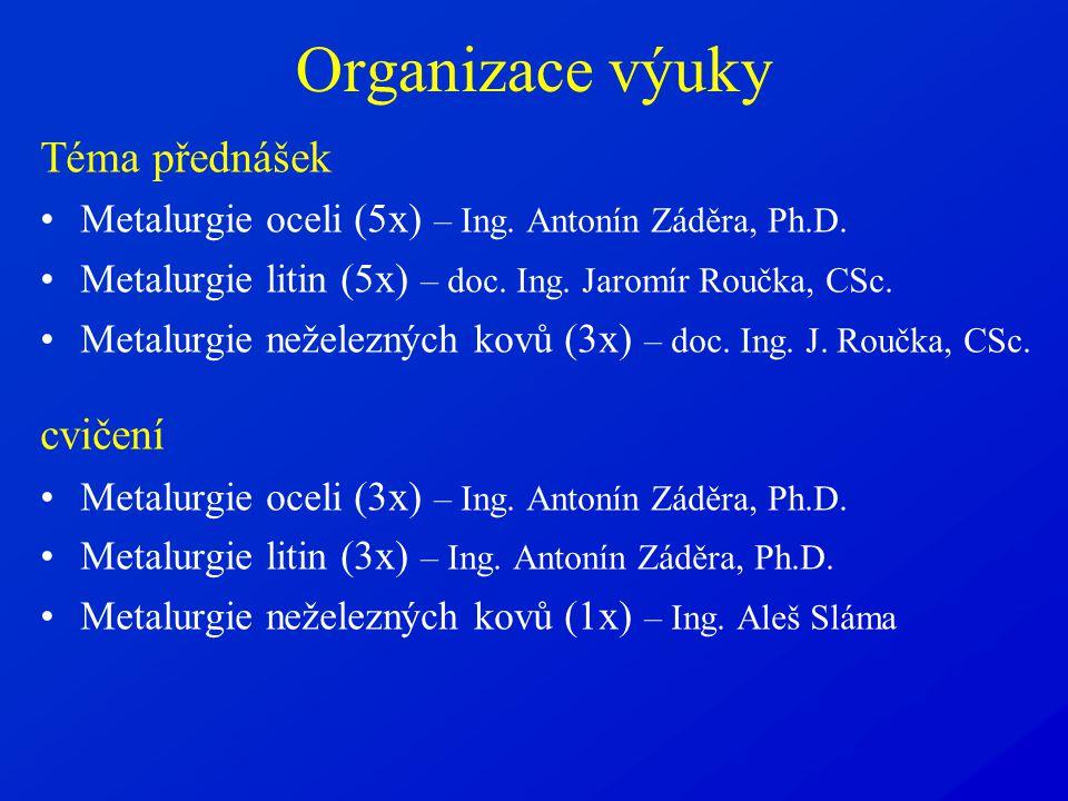 Organizace výuky Téma přednášek cvičení