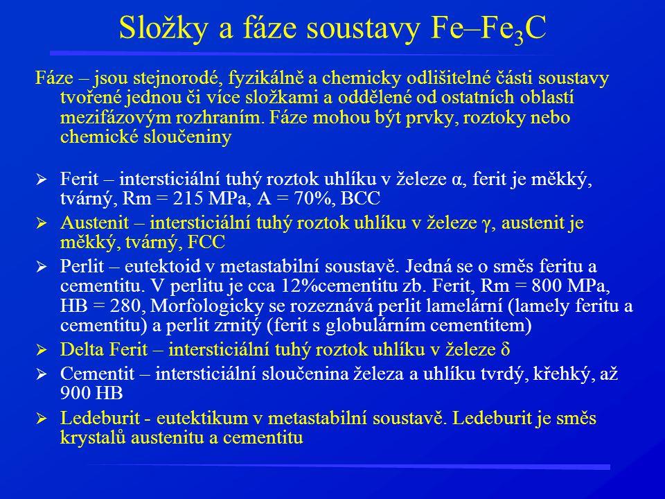 Složky a fáze soustavy Fe–Fe3C