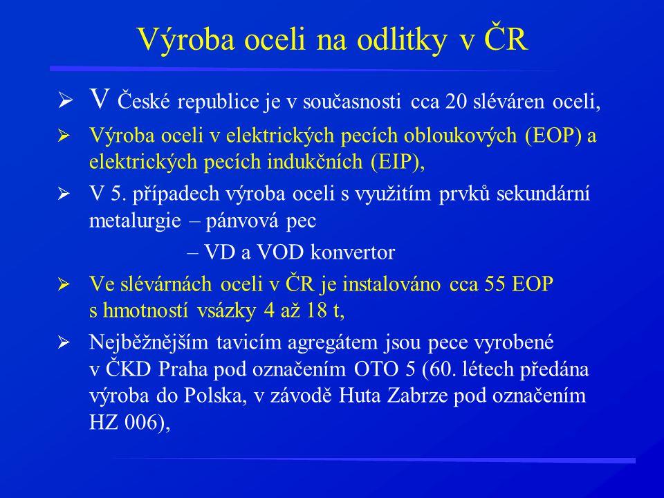 Výroba oceli na odlitky v ČR