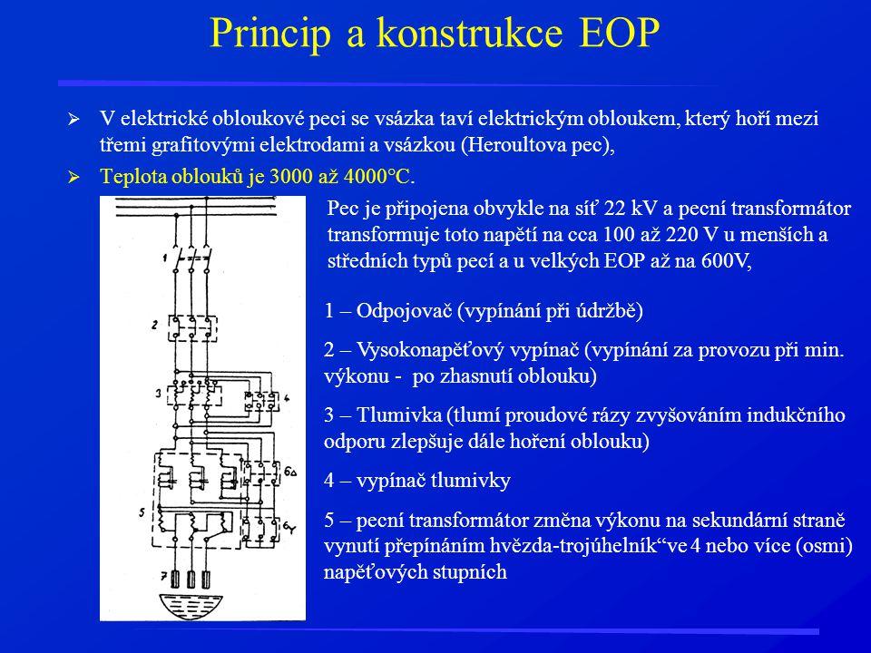 Princip a konstrukce EOP