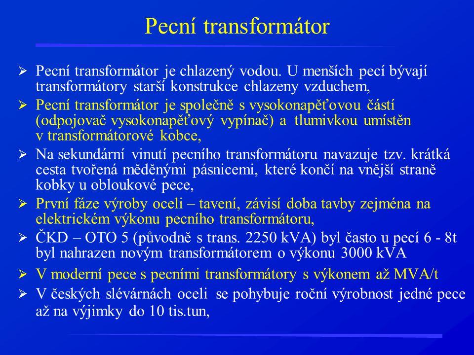 Pecní transformátor Pecní transformátor je chlazený vodou. U menších pecí bývají transformátory starší konstrukce chlazeny vzduchem,