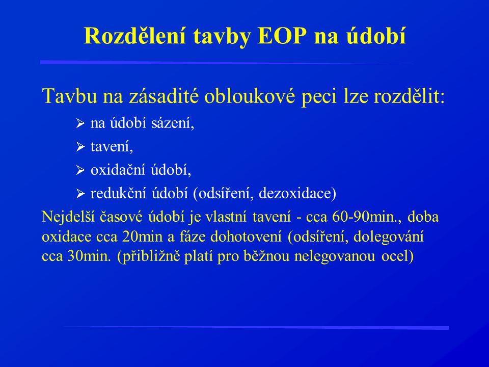 Rozdělení tavby EOP na údobí