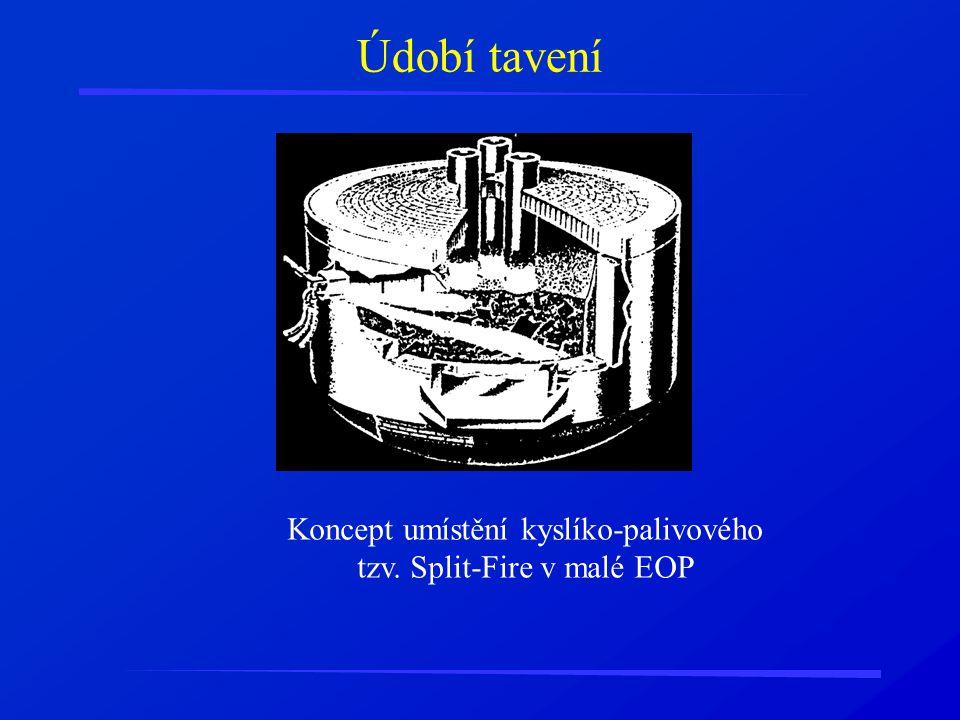 Koncept umístění kyslíko-palivového tzv. Split-Fire v malé EOP