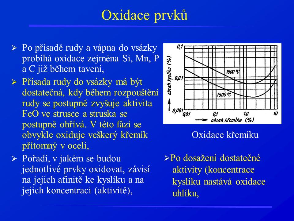 Oxidace prvků Po přísadě rudy a vápna do vsázky probíhá oxidace zejména Si, Mn, P a C již během tavení,