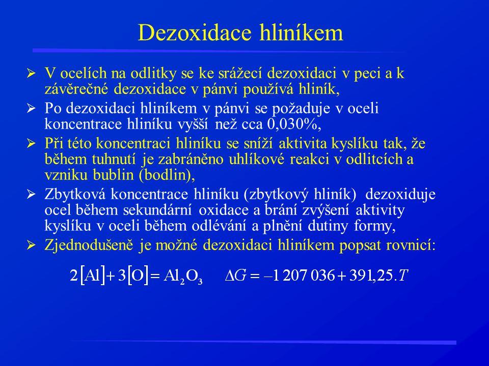 Dezoxidace hliníkem V ocelích na odlitky se ke srážecí dezoxidaci v peci a k závěrečné dezoxidace v pánvi používá hliník,