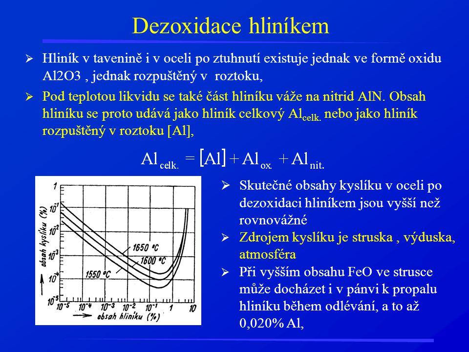 Dezoxidace hliníkem Hliník v tavenině i v oceli po ztuhnutí existuje jednak ve formě oxidu Al2O3 , jednak rozpuštěný v roztoku,