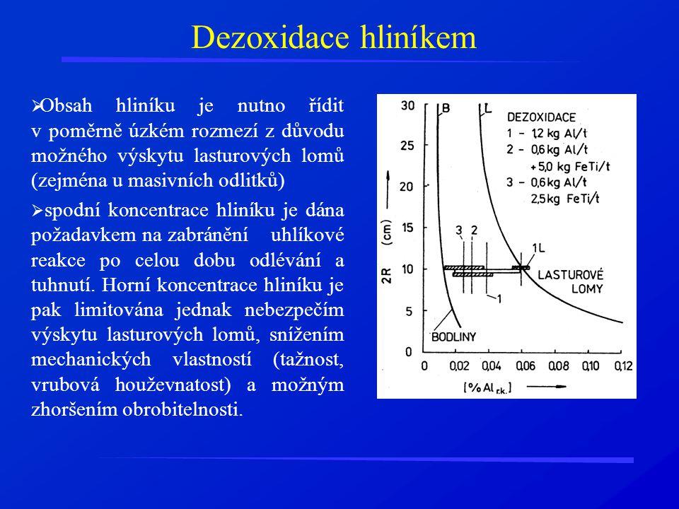 Dezoxidace hliníkem Obsah hliníku je nutno řídit v poměrně úzkém rozmezí z důvodu možného výskytu lasturových lomů (zejména u masivních odlitků)