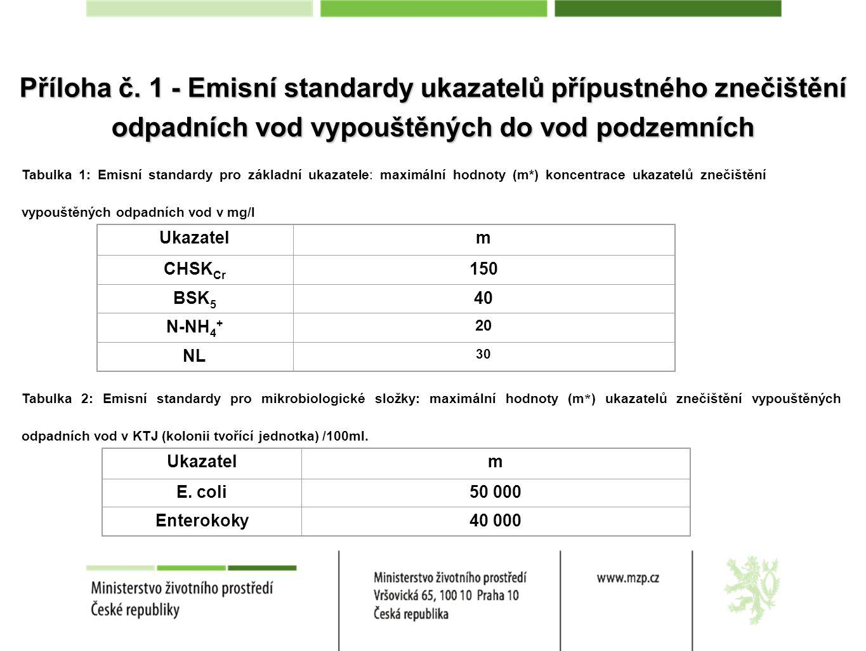 Příloha č. 1 - Emisní standardy ukazatelů přípustného znečištění odpadních vod vypouštěných do vod podzemních