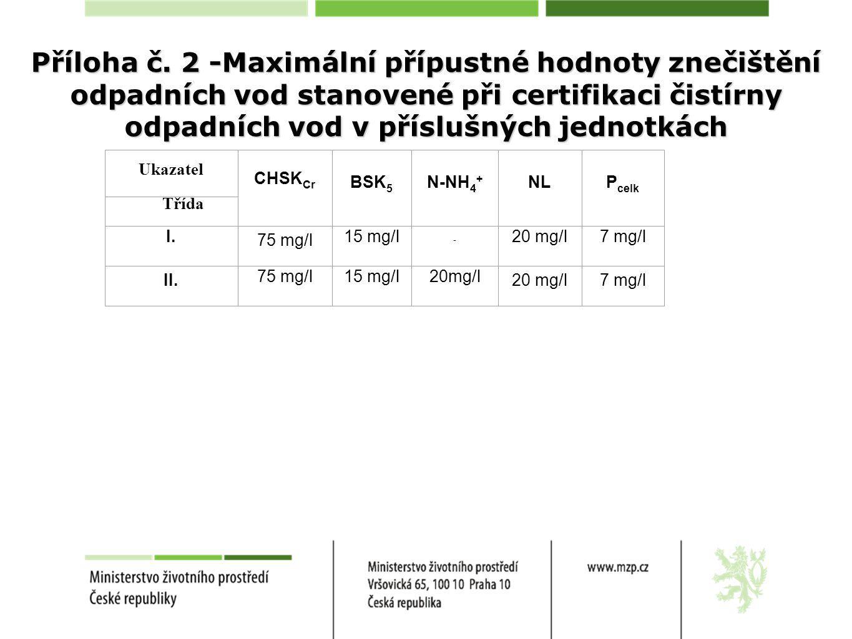 Příloha č. 2 -Maximální přípustné hodnoty znečištění odpadních vod stanovené při certifikaci čistírny odpadních vod v příslušných jednotkách
