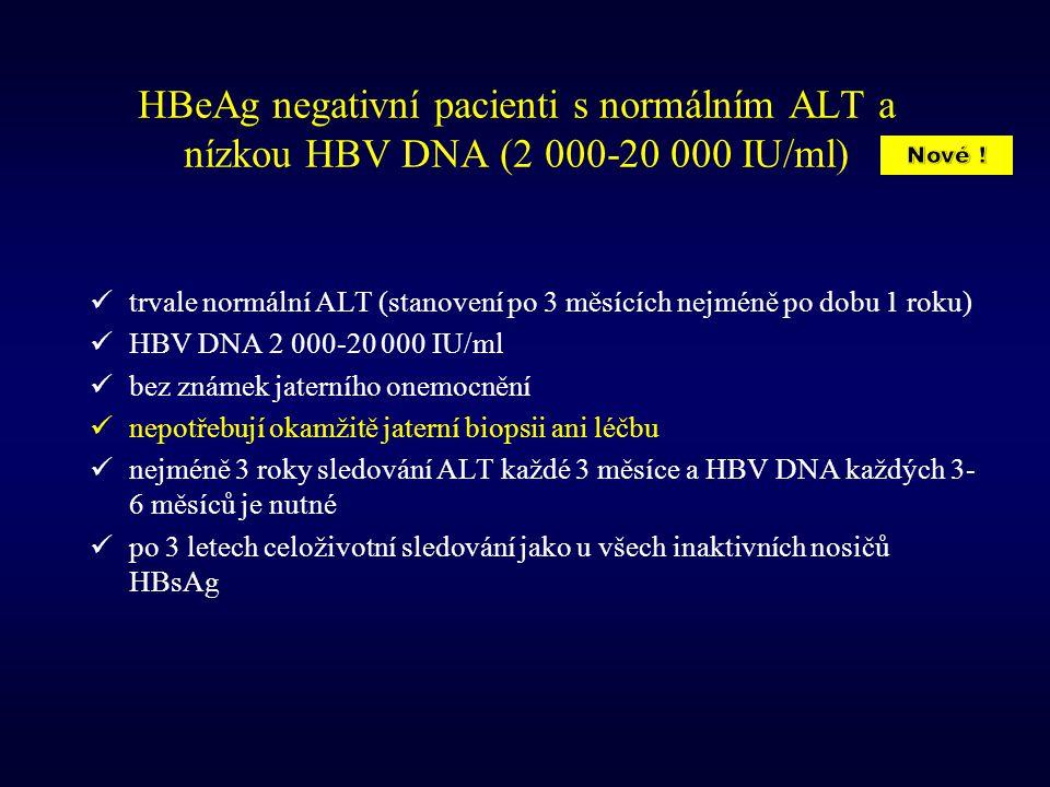 HBeAg negativní pacienti s normálním ALT a nízkou HBV DNA (2 000-20 000 IU/ml)