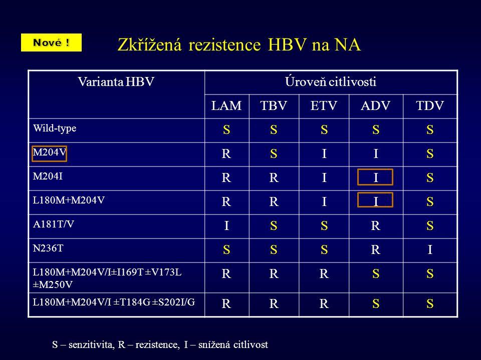 Zkřížená rezistence HBV na NA